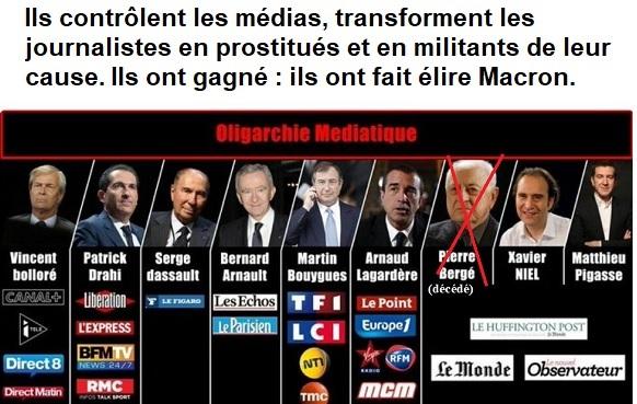 Médias, Télévision d'Etat, Propaganda Staffel - Page 10 Ils_controlent-5ab61